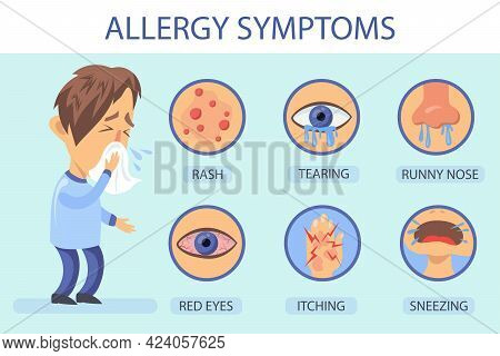 Banner Of Allergy Symptoms And Sick Man Character. Cartoon Vector Illustration. Set Of Allergic Reac