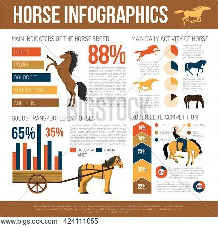 Popular Horse Breeds Infographic Poster With Characteristics Uses Statistic Charts And Care Informat