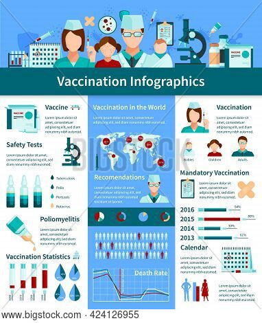 Vaccination Flat Infographics Layout With  Information About Safety Tests Graphs Of Mandatory Vaccin