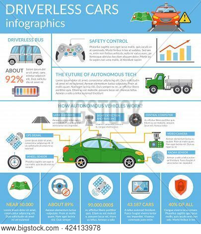 Flat Infograhics Presenting Information About Driverless Cars Autonomous Vehicles And Their Work Vec