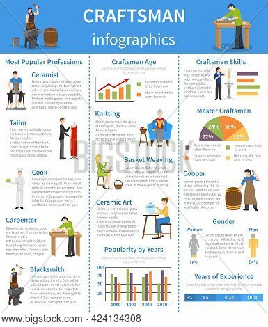 Flat Design Craftsman Infographics Presenting Information About Most Popular Profesions And Age Skil