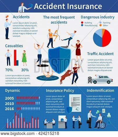 Accident Insurance Infographics With Shield Policy Injuries Negotiations Diagrams Percent And Dynami