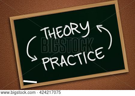 Theory Into Practice, Text Words Typography Written On Chalkboard, Success In Life And Business Moti