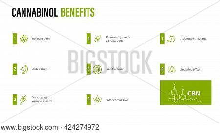 Cannabinol Benefits, White Poster With Cannabinol Benefits With Icons And Chemical Formula Of Cannab