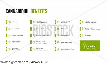 Cannabidiol Benefits, White Banner With Benefits With Icons And Cannabidiol Chemical Formula In Mini