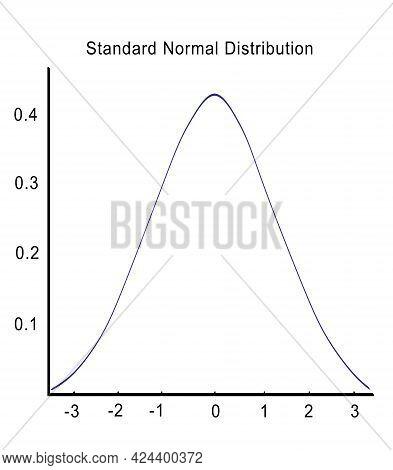 3d Illustration Of Standard Normal Distribution Script Above Standard Normal Distribution Graph, Iso