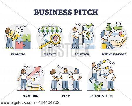 Business Pitch As Company Data Presentation For Investors Outline Diagram. Corporation Info Report I