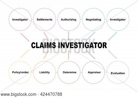 Diagram Concept With Claims Investigator Text And Keywords. Eps 10 Isolated On White Background