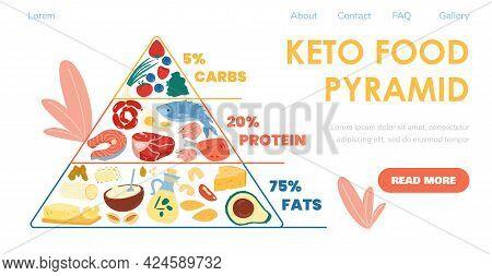 Keto Diet Food Pyramid In Website Banner Design, Flat Vector Illustration.