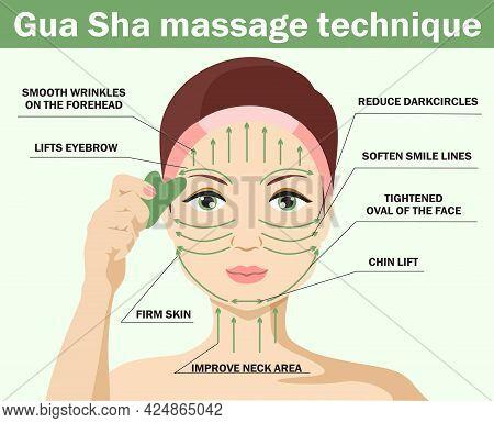 Facial Massage Infographics. How To Use Gua Sha Quartz Scraper. The Girl S Face With Drawn Massage L