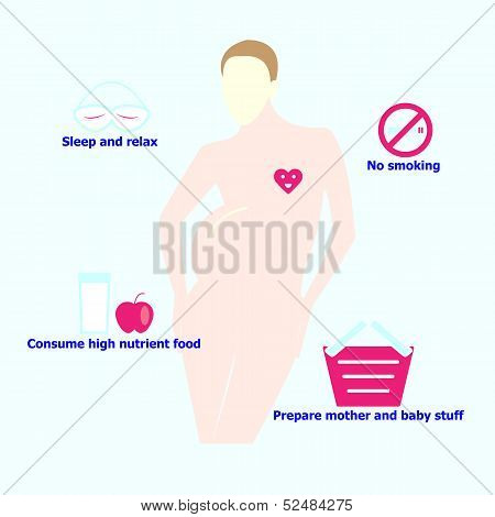 Be Healthy Mother Habits Infographic