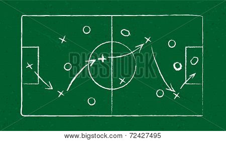 Sport strategy on green field of football. eps10 poster