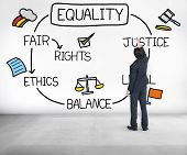 Equality Rights Balance Fair Justice Ethics Concept poster