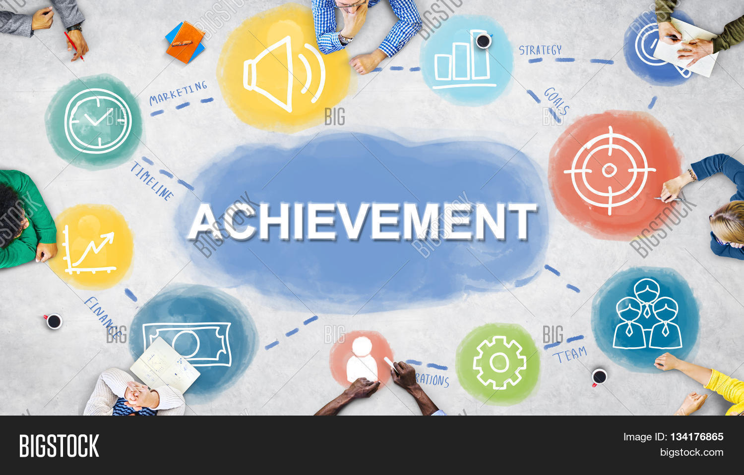 Business Plan Achievement Development Procedures Concept