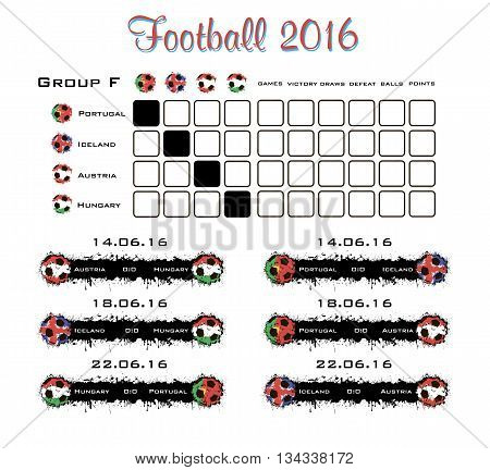 Summary Table Of Group F