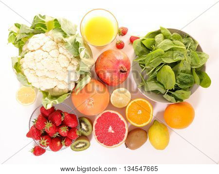 fruit and vegetable,vitamin c