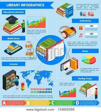 Library isometric infographics presenting statistical information about libraries different kinds of books reading people and educational literature vector illustration