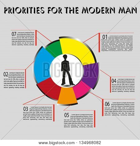Infographics priorities of modern man vector illustration Infographics priorities modern man on a gray background seven colored sector with designation numbers, text description vector illustration