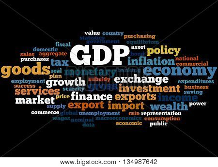 Gdp - Gross Domestic Product, Word Cloud Concept