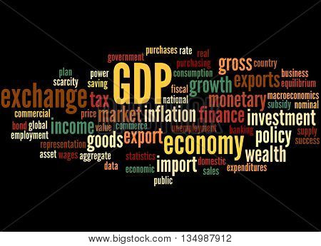 Gdp - Gross Domestic Product, Word Cloud Concept 6