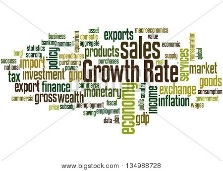 Growth Rate, Word Cloud Concept 2