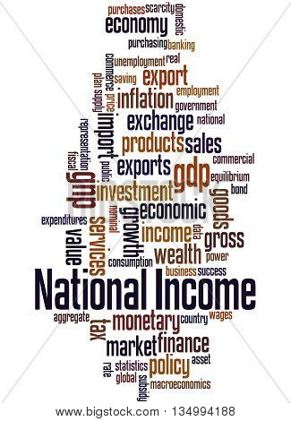 National Income, Word Cloud Concept