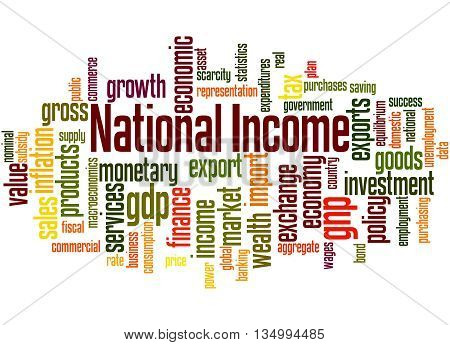 National Income, Word Cloud Concept 3