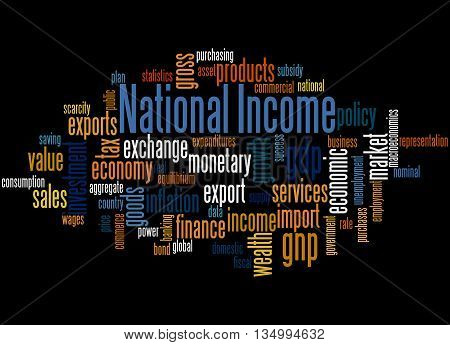 National Income, Word Cloud Concept 7