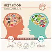 Junk unhealthy food and healthy vegetables diet comparison best food for brain infographic poster