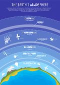 Education poster - earth atmosphere vector vertical beckground poster