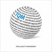 Total quality management word ball. White ball with main title TQM and filled by other words related with TQM method. Vector illustration poster