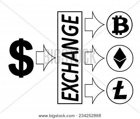 Dollar Exchange With Crypto Currensy. Bitcoin ,ethereum ,litecoin Coins Icons And Simbol Of Crypto C