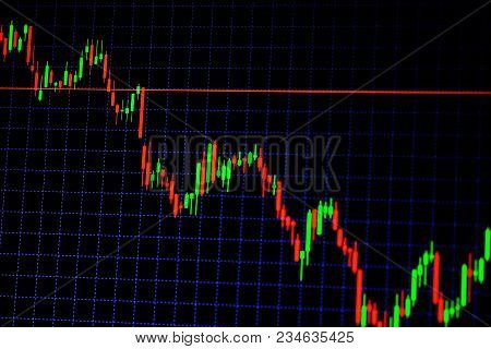 Candle Stick Graph Chart With Indicator Showing Bullish Point Or Bearish Point, Up Trend Or Down Tre