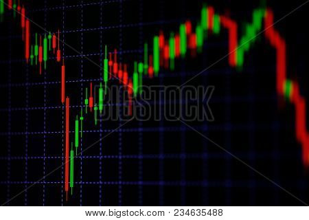 Candle stick graph chart with indicator showing bullish point or bearish point, up trend or down trend of price of stock market or stock exchange trading, investment and financial concept. thin focus. poster