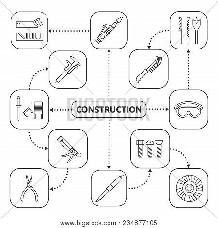 Construction Tools Mind Map With Linear Icons. Renovation And Repair Instruments Concept Scheme. Wir