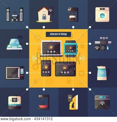 Internet Of Things Home Automation System Iot Retro Cartoon Composition Poster With Household Applia