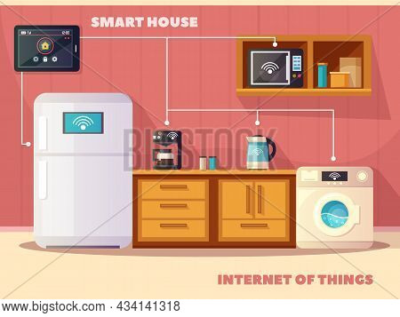 Internet Of Things Iot Smart House Kitchen Retro Composition Poster With Refrigerator And Coffee Mac