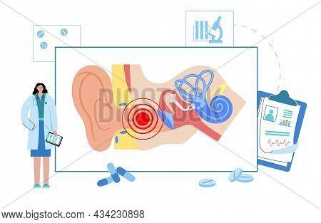 Otitis Externa, Swimmers Ear Disease Treatment. Otolaryngologist In Otolaryngology Clinic. Pain And
