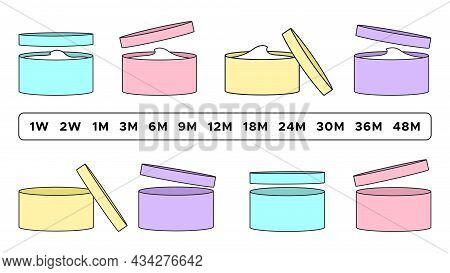 Set Of Period After Opening Cosmetic Icons And Sign Figure In The Cartoon Style. Pao Symbols - Expir