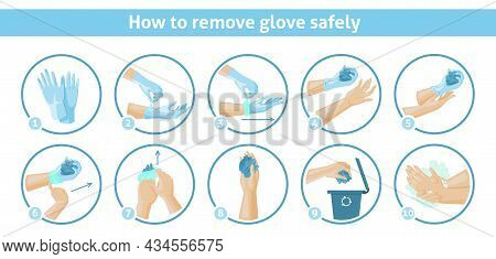 How To Remove Disposable Gloves Safely Tips, Vector Infographic. Recycle Disposable Rubber Gloves.