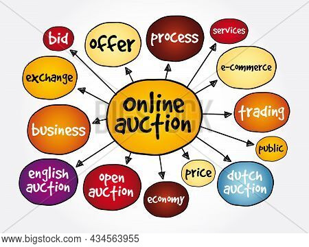 Online Auction Mind Map, Business Concept For Presentations And Reports