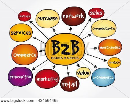 B2b - Business To Business Mind Map, Business Concept For Presentations And Reports