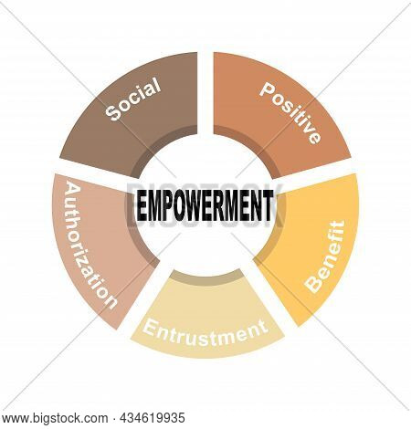 Diagram Concept With Empowerment Text And Keywords. Eps 10 Isolated On White Background