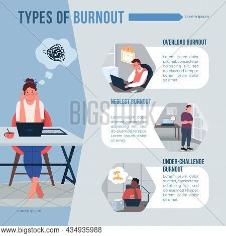 Types Of Burnout Flat Color Vector Infographic Template. Overload Of Work. Poster With Text, Ppt Pag
