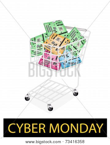 Computer Motherboard In Cyber Monday Shopping Cart