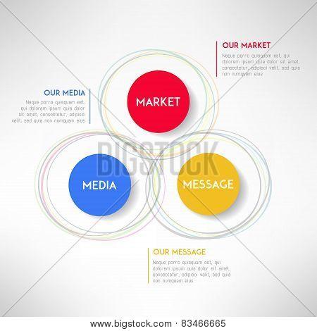 Media market message infographic diagram. Corporate strategy schema. Vector