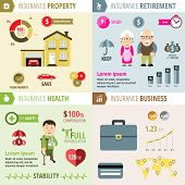 Health insurance and property insurance, pension insurance and business insurance. Insurance Infographic. Life insurance. Vector illustration poster