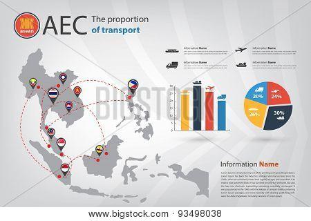 Aec transportation map
