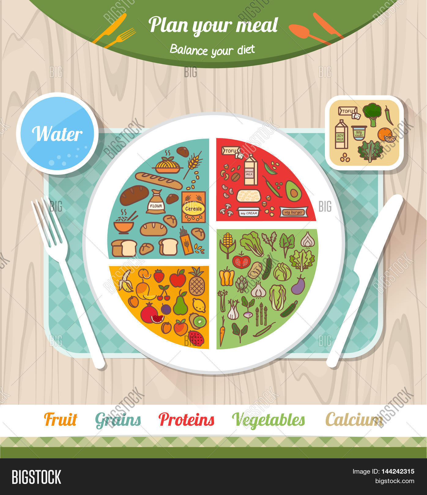 Vegan healthy diet eatwell plate vector photo bigstock vegan healthy diet and eatwell plate concept food icons and portions on a pie chart nvjuhfo Image collections