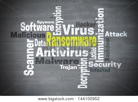 Ransomware antivirus immunization word cloud concept background poster